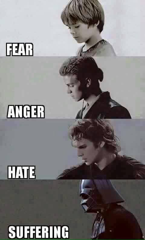 fear-anger-hate